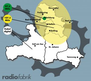 Empfang Radiofabrik